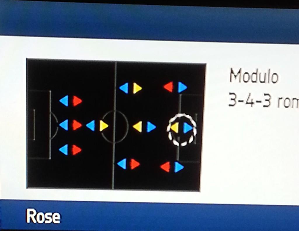Intensità giocatori Chelsea - FIFA 14