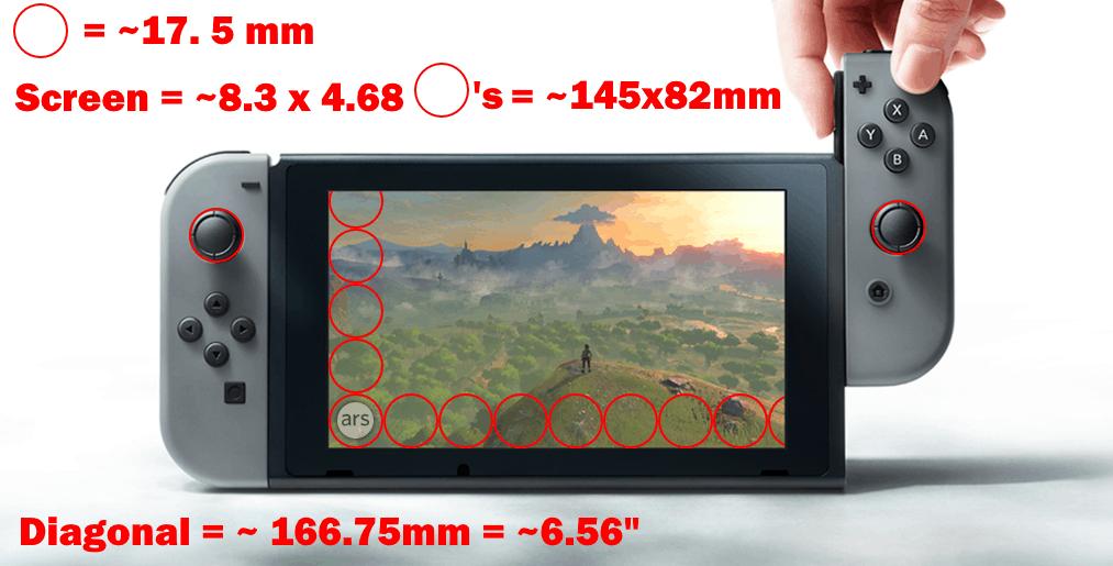 Nintendo Switch dimensioni di tablet e schermo